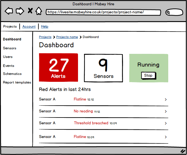 Project Dashboard Wireframe